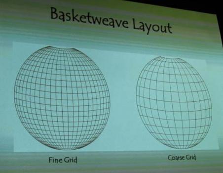 Basketweave layout
