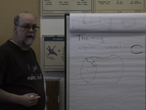 Explaining the therming process